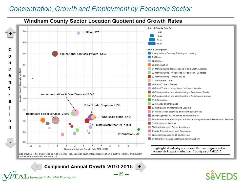 — 29 — © 2013 ViTAL Economy, Inc.