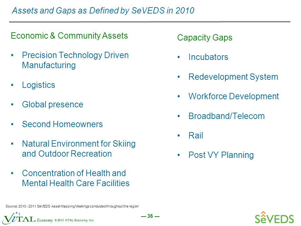 — 36 — © 2013 ViTAL Economy, Inc. Assets and Gaps as Defined by SeVEDS in 2010 Economic & Community Assets Precision Technology Driven Manufacturing L