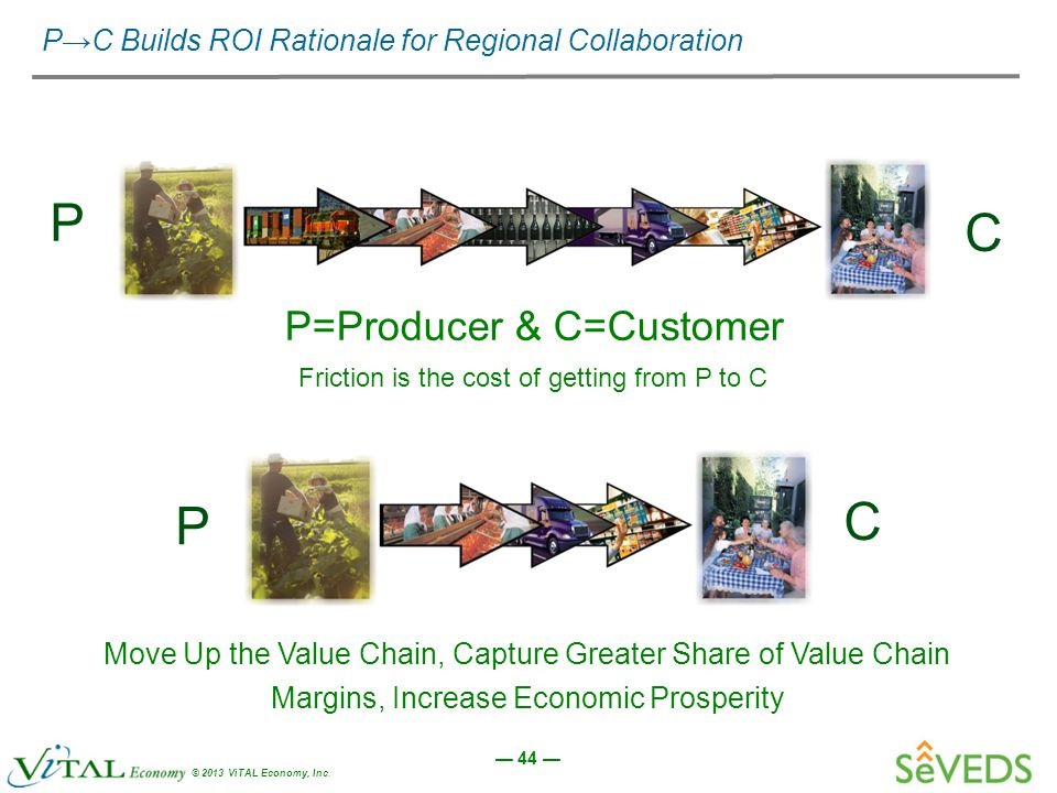 — 44 — © 2013 ViTAL Economy, Inc. P→C Builds ROI Rationale for Regional Collaboration Move Up the Value Chain, Capture Greater Share of Value Chain Ma