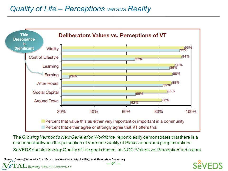 — 51 — © 2013 ViTAL Economy, Inc.