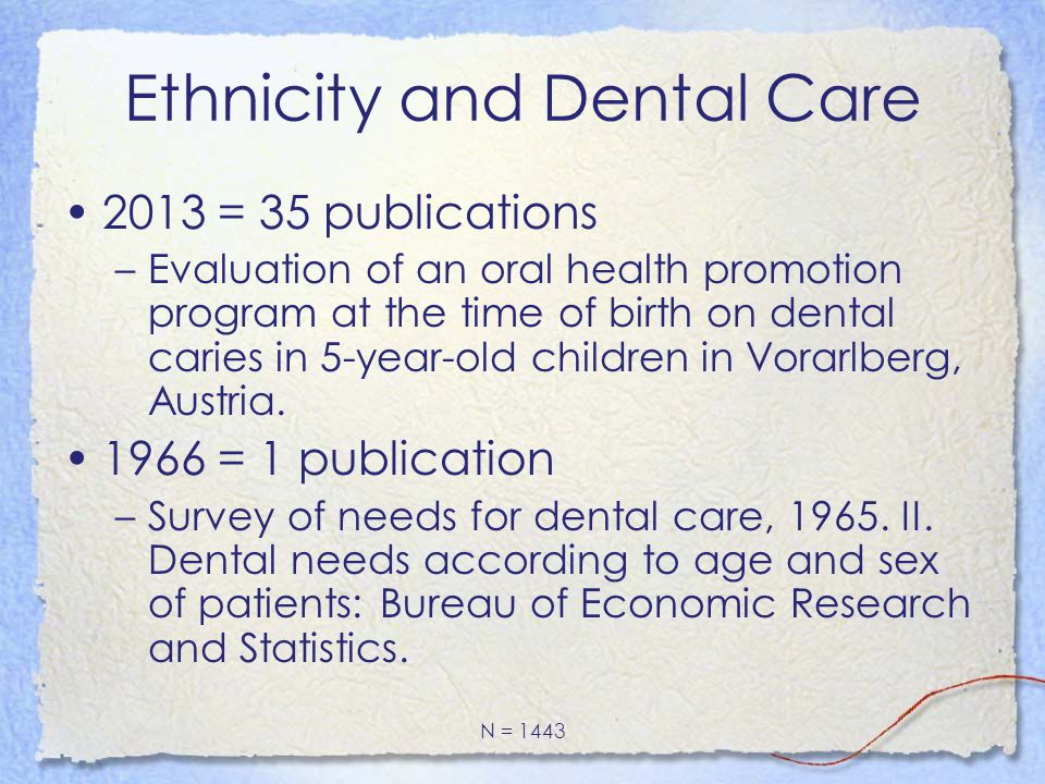 Ethnicity and Dental Care 2013 = 35 publications –Evaluation of an oral health promotion program at the time of birth on dental caries in 5-year-old children in Vorarlberg, Austria.