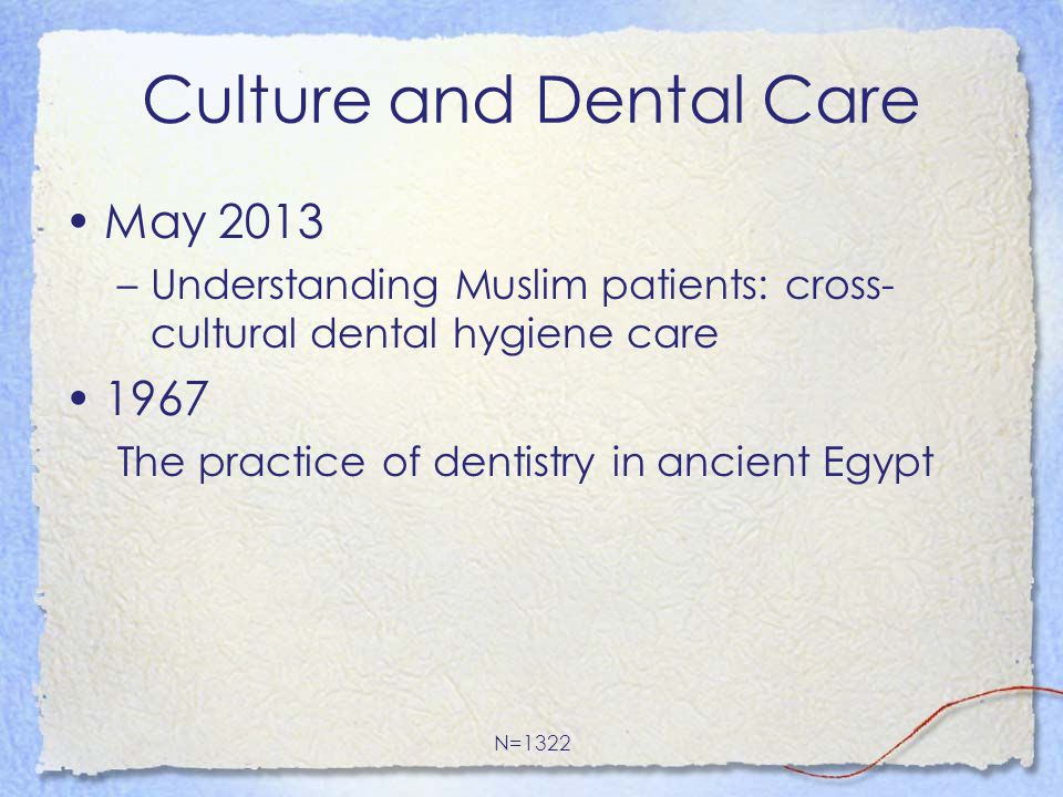 Culture and Dental Care May 2013 –Understanding Muslim patients: cross- cultural dental hygiene care 1967 The practice of dentistry in ancient Egypt N=1322