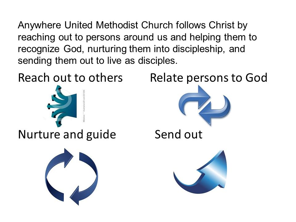 Anywhere United Methodist Church follows Christ by reaching out to persons around us and helping them to recognize God, nurturing them into discipleship, and sending them out to live as disciples.