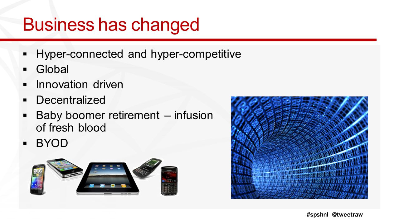 Business has changed  Hyper-connected and hyper-competitive  Global  Innovation driven  Decentralized  Baby boomer retirement – infusion of fresh blood  BYOD