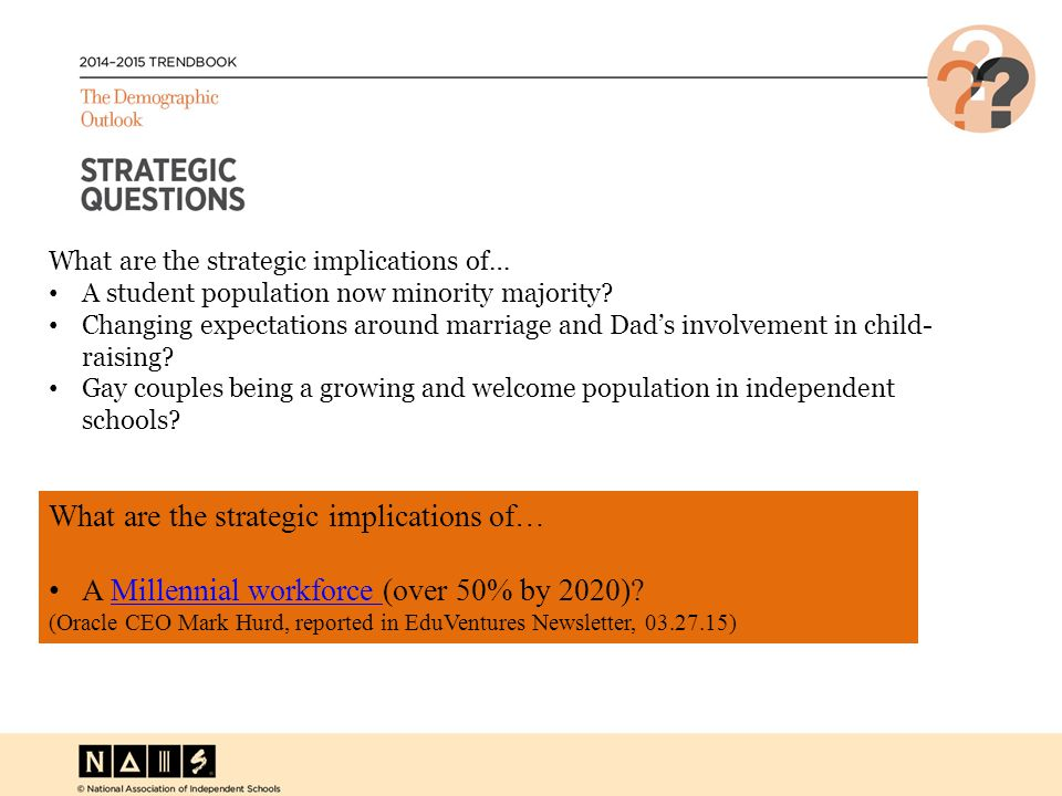 What are the strategic implications of… A student population now minority majority? Changing expectations around marriage and Dad's involvement in chi