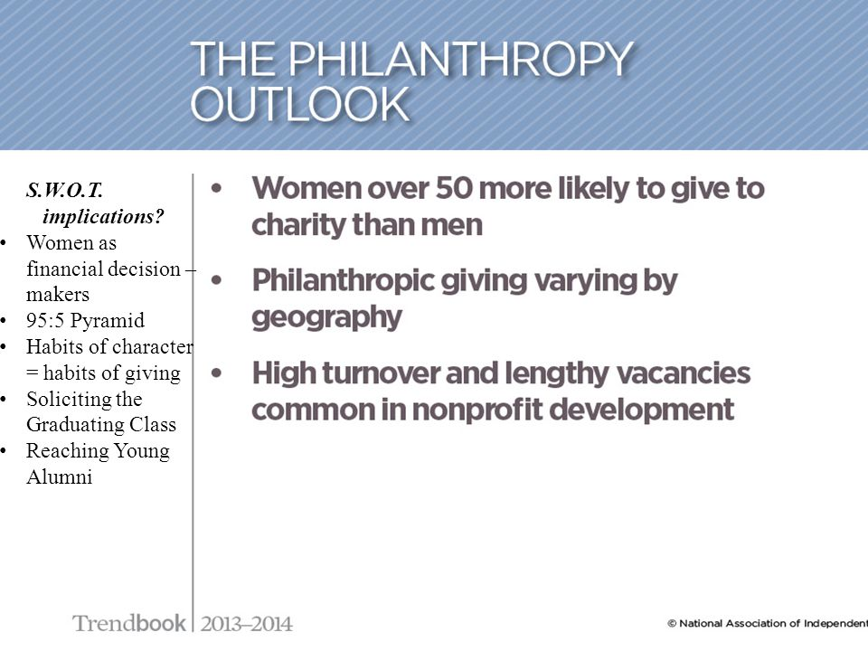 S.W.O.T. implications? Women as financial decision – makers 95:5 Pyramid Habits of character = habits of giving Soliciting the Graduating Class Reachi