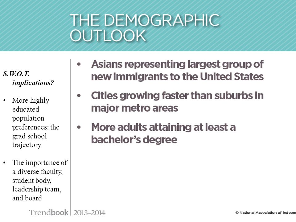 S.W.O.T. implications? More highly educated population preferences: the grad school trajectory The importance of a diverse faculty, student body, lead
