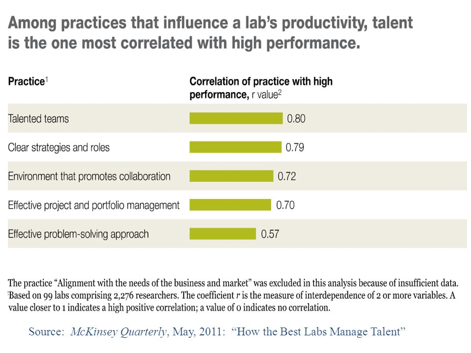 """McKinley Quarterly, May 2011 Source: McKinsey Quarterly, May, 2011: """"How the Best Labs Manage Talent"""""""
