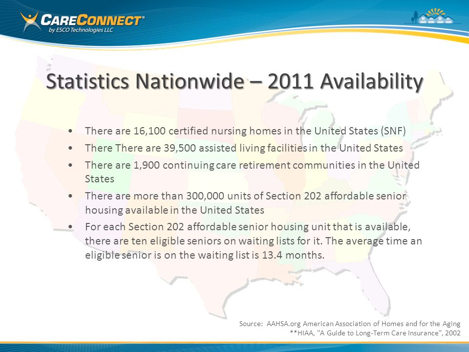 Source: AAHSA.org American Association of Homes and for the Aging **HIAA, A Guide to Long-Term Care Insurance , 2002 Statistics Nationwide – 2011 Availability There are 16,100 certified nursing homes in the United States (SNF) There There are 39,500 assisted living facilities in the United States There are 1,900 continuing care retirement communities in the United States There are more than 300,000 units of Section 202 affordable senior housing available in the United States For each Section 202 affordable senior housing unit that is available, there are ten eligible seniors on waiting lists for it.