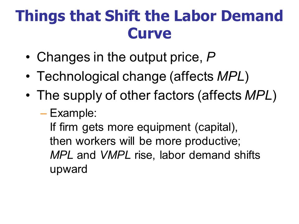 Things that Shift the Labor Demand Curve Changes in the output price, P Technological change (affects MPL) The supply of other factors (affects MPL) –Example: If firm gets more equipment (capital), then workers will be more productive; MPL and VMPL rise, labor demand shifts upward