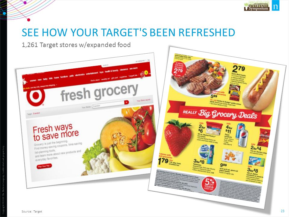 23 Copyright ©2014 The Nielsen Company. Confidential and proprietary. SEE HOW YOUR TARGET'S BEEN REFRESHED 1,261 Target stores w/expanded food Source: