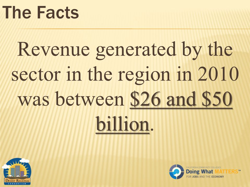 The Facts $26 and $50 billion Revenue generated by the sector in the region in 2010 was between $26 and $50 billion.