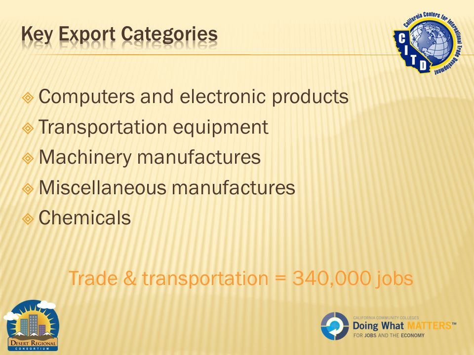  Computers and electronic products  Transportation equipment  Machinery manufactures  Miscellaneous manufactures  Chemicals Trade & transportation = 340,000 jobs