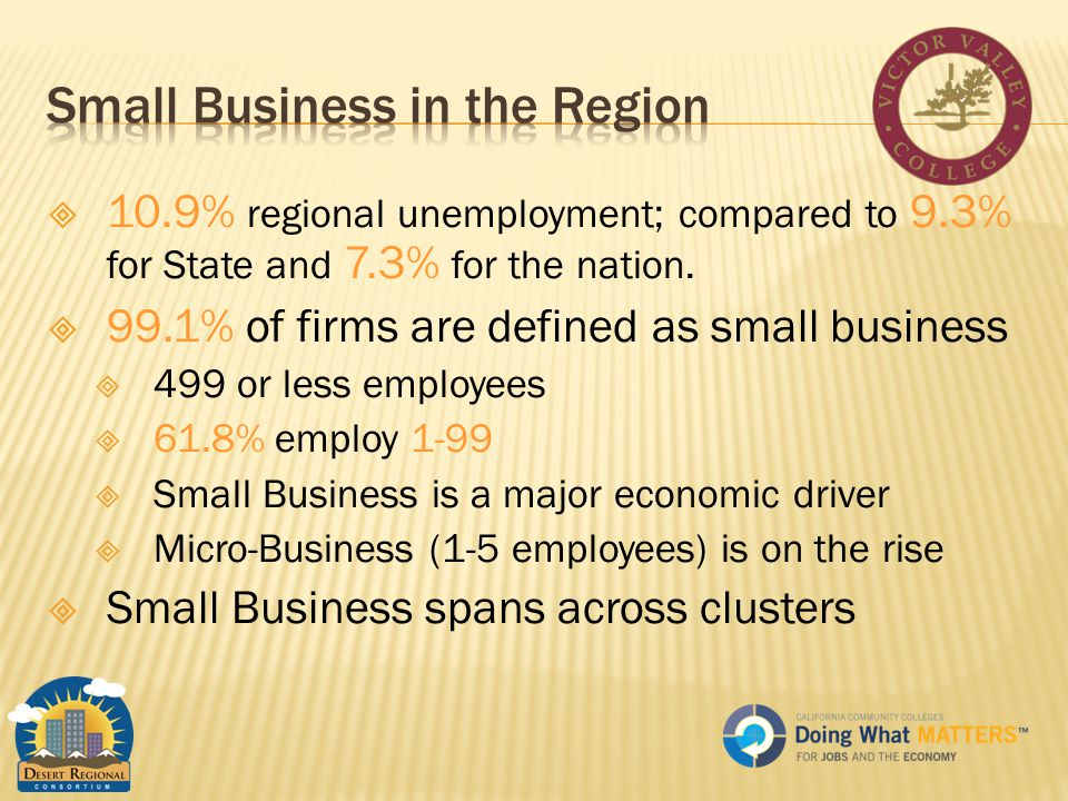  10.9% regional unemployment; compared to 9.3% for State and 7.3% for the nation.
