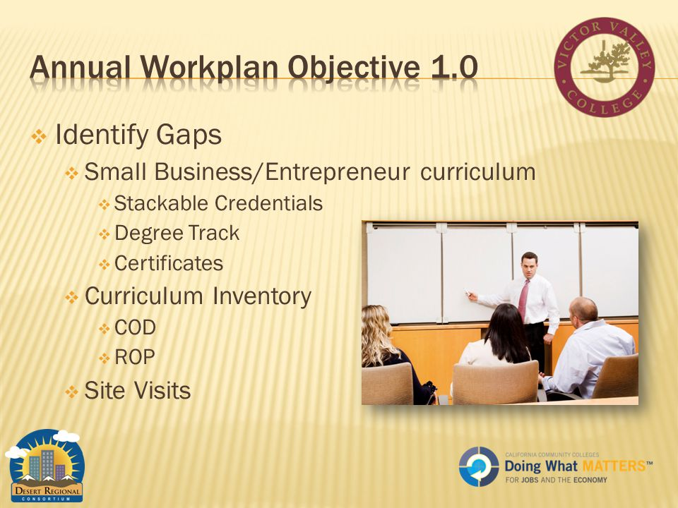  Identify Gaps  Small Business/Entrepreneur curriculum  Stackable Credentials  Degree Track  Certificates  Curriculum Inventory  COD  ROP  Site Visits