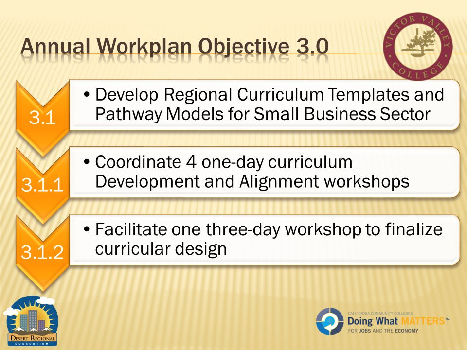 3.1 Develop Regional Curriculum Templates and Pathway Models for Small Business Sector 3.1.1 Coordinate 4 one-day curriculum Development and Alignment workshops 3.1.2 Facilitate one three-day workshop to finalize curricular design