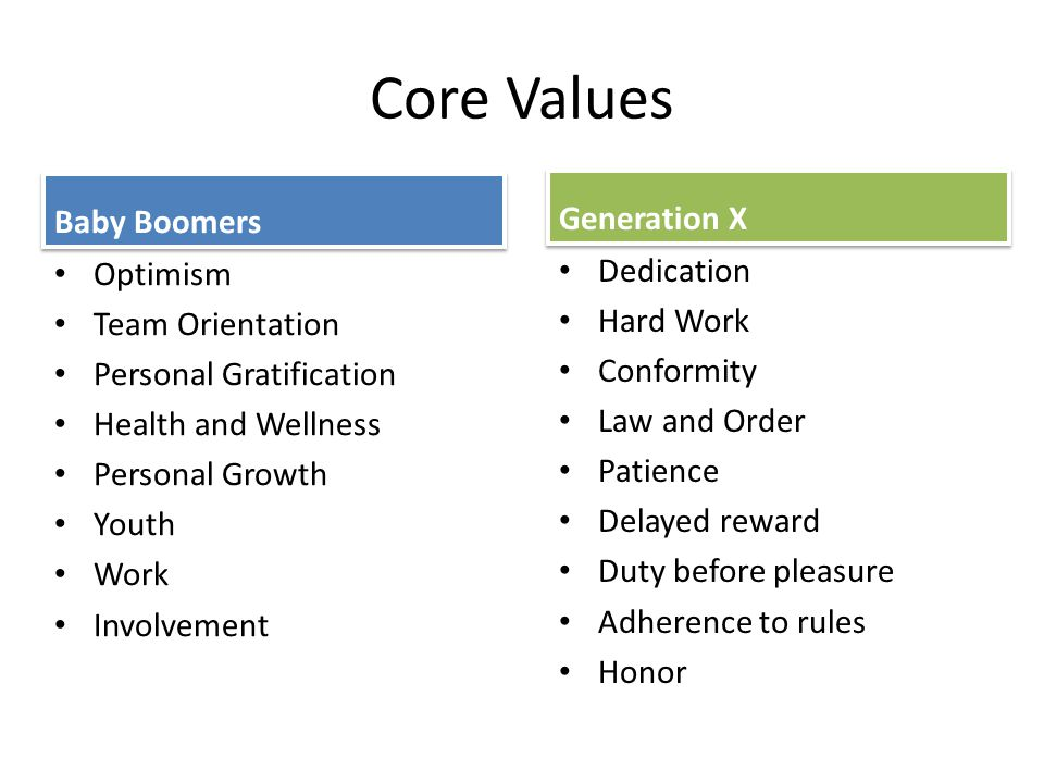Core Values Generation X Dedication Hard Work Conformity Law and Order Patience Delayed reward Duty before pleasure Adherence to rules Honor Optimism Team Orientation Personal Gratification Health and Wellness Personal Growth Youth Work Involvement Baby Boomers
