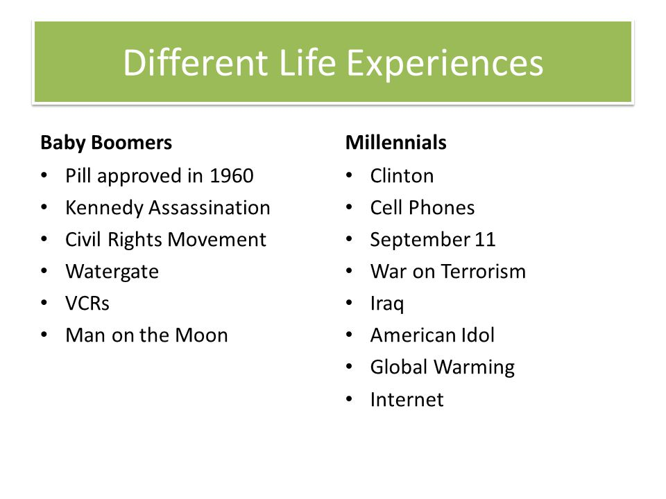 Different Life Experiences Baby Boomers Pill approved in 1960 Kennedy Assassination Civil Rights Movement Watergate VCRs Man on the Moon Millennials Clinton Cell Phones September 11 War on Terrorism Iraq American Idol Global Warming Internet