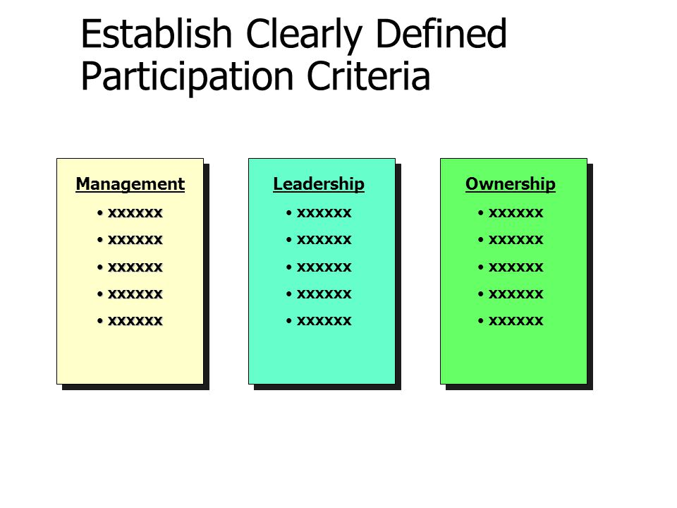 Establish Clearly Defined Participation Criteria Management xxxxxx xxxxxx Leadership xxxxxx Ownership xxxxxx