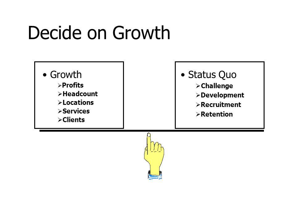 Decide on Growth Growth  Profits  Headcount  Locations  Services  Clients Status Quo  Challenge  Development  Recruitment  Retention