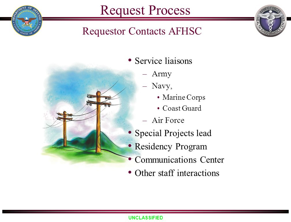 UNCLASSIFIED Request Process Requestor Contacts AFHSC Service liaisons –Army –Navy, Marine Corps Coast Guard –Air Force Special Projects lead Residenc