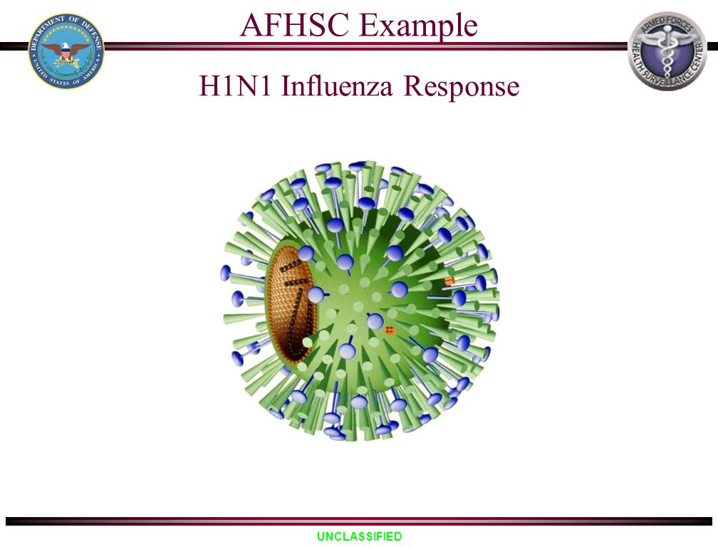 UNCLASSIFIED AFHSC Example H1N1 Influenza Response