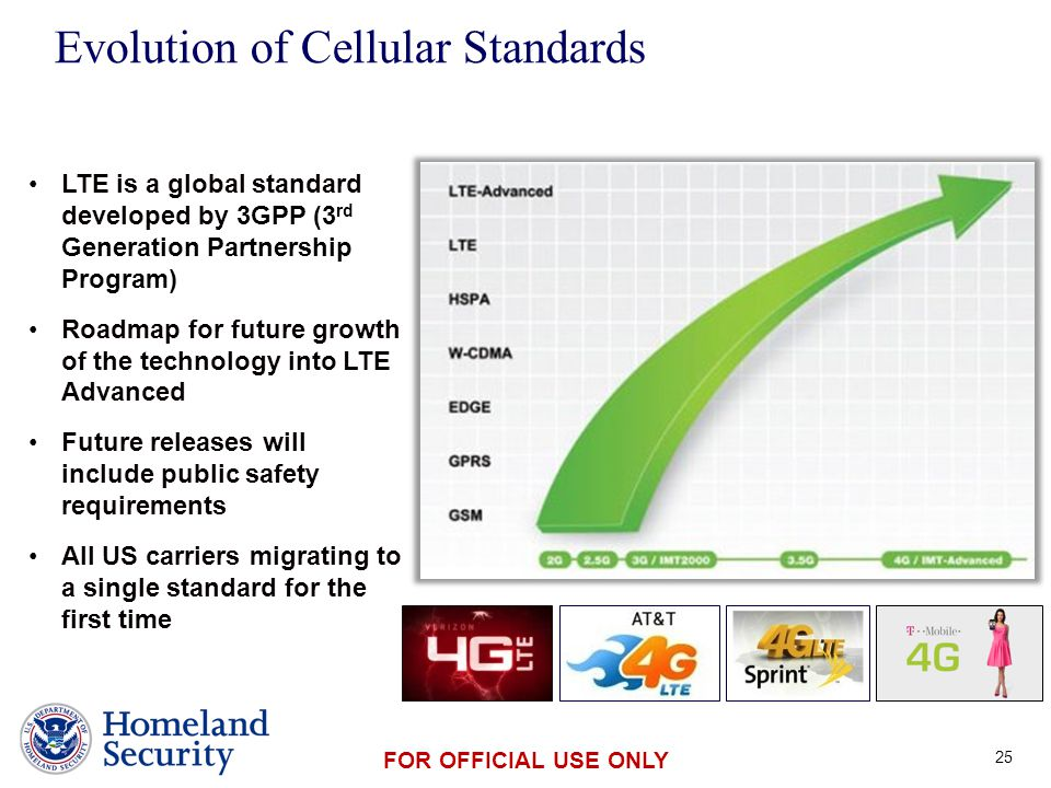 Presenter's Name June 17, 2003 FOR OFFICIAL USE ONLY Evolution of Cellular Standards LTE is a global standard developed by 3GPP (3 rd Generation Partnership Program) Roadmap for future growth of the technology into LTE Advanced Future releases will include public safety requirements All US carriers migrating to a single standard for the first time 25