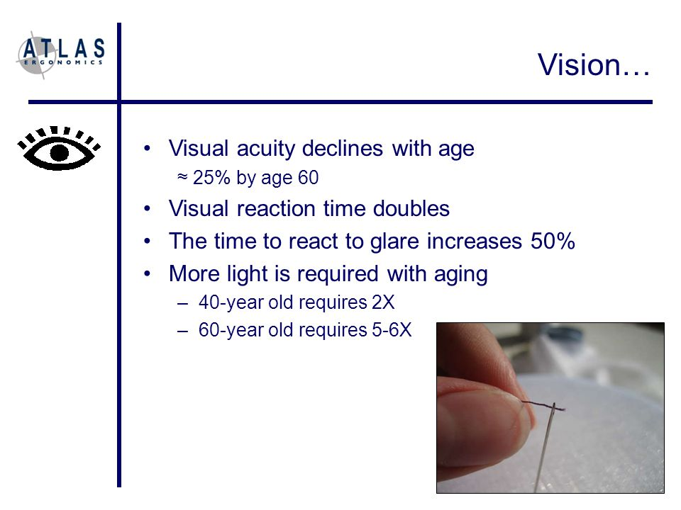 Visual acuity declines with age ≈ 25% by age 60 Visual reaction time doubles The time to react to glare increases 50% More light is required with aging –40-year old requires 2X –60-year old requires 5-6X Vision…
