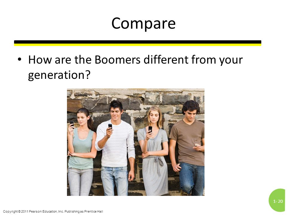 1-20 Copyright © 2011 Pearson Education, Inc. Publishing as Prentice Hall Compare How are the Boomers different from your generation?