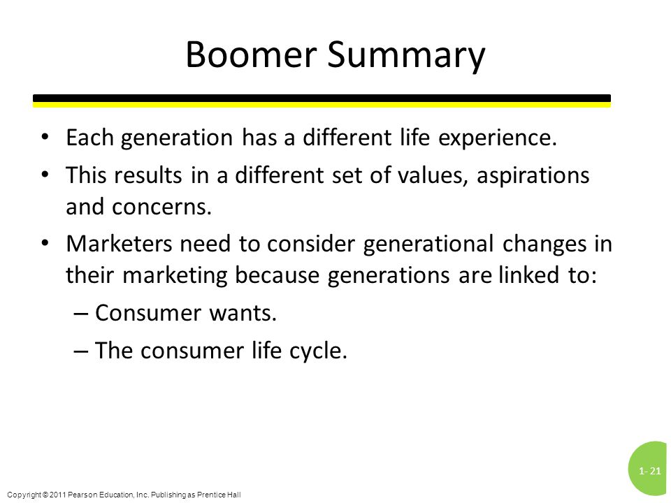 1-21 Copyright © 2011 Pearson Education, Inc. Publishing as Prentice Hall Boomer Summary Each generation has a different life experience. This results