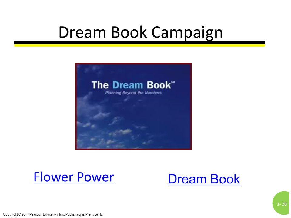 1-28 Copyright © 2011 Pearson Education, Inc. Publishing as Prentice Hall Flower Power Dream Book Dream Book Campaign