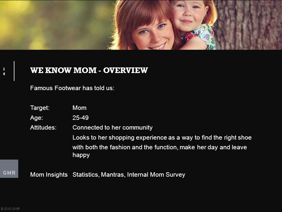 WE KNOW MOM - OVERVIEW 14 © 2010 GMR Famous Footwear has told us: Target:Mom Age:25-49 Attitudes:Connected to her community Looks to her shopping expe