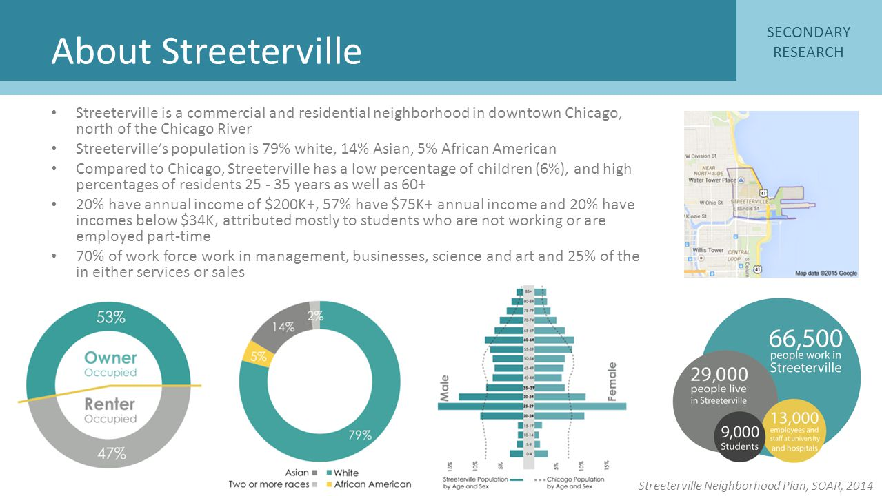 About Streeterville Streeterville is a commercial and residential neighborhood in downtown Chicago, north of the Chicago River Streeterville's populat