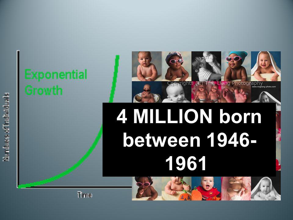 4 MILLION born between 1946- 1961.