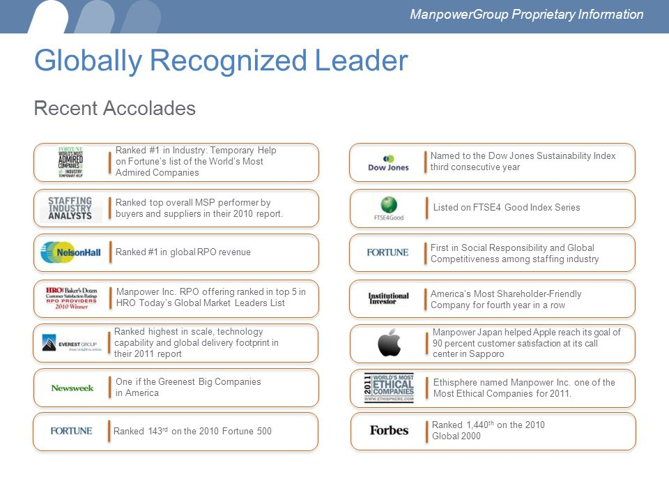 Ranked highest in scale, technology capability and global delivery footprint in their 2011 report Globally Recognized Leader Recent Accolades America'