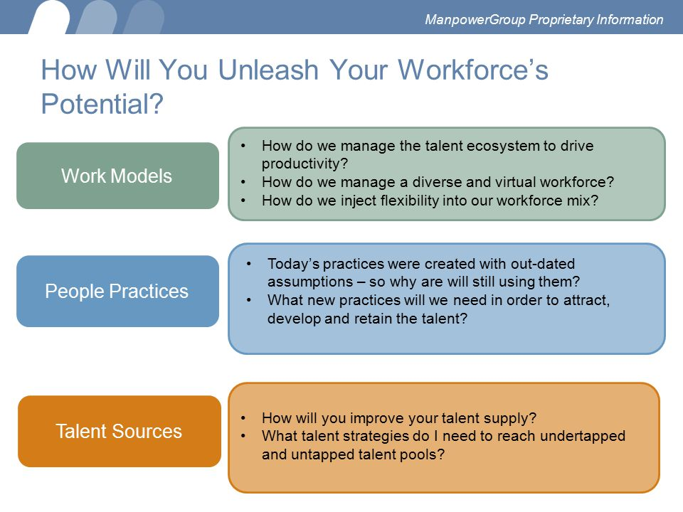 How Will You Unleash Your Workforce's Potential? Work Models People Practices Talent Sources Today's practices were created with out-dated assumptions