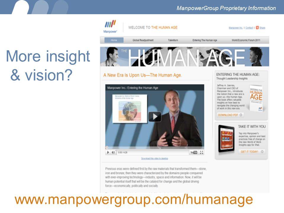 More insight & vision? www.manpowergroup.com/humanage ManpowerGroup Proprietary Information