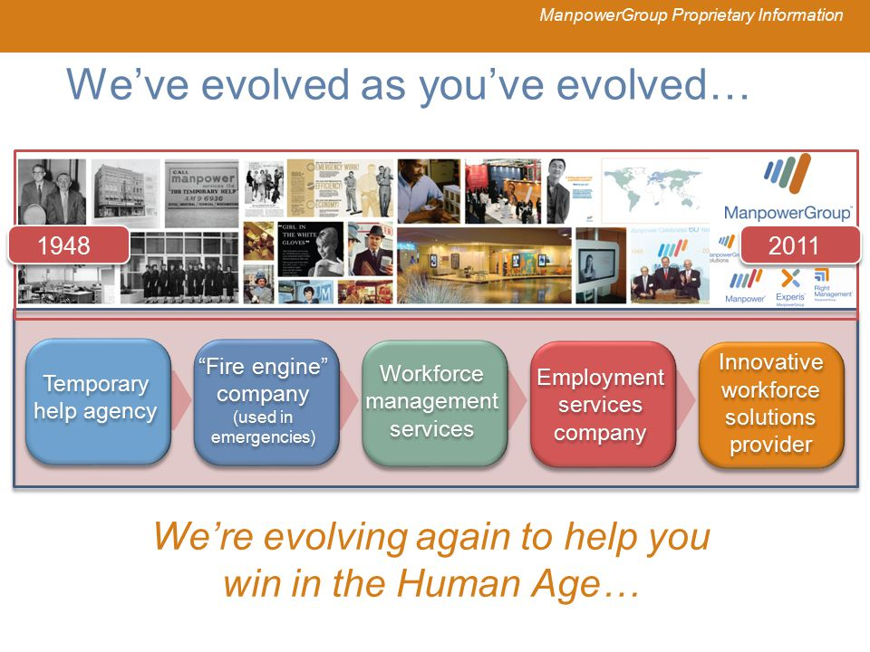 """We've evolved as you've evolved… We're evolving again to help you win in the Human Age… 19482011 Temporary help agency """"Fire engine"""" company (used in"""