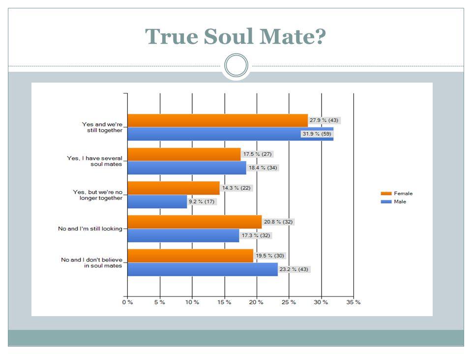 True Soul Mate?