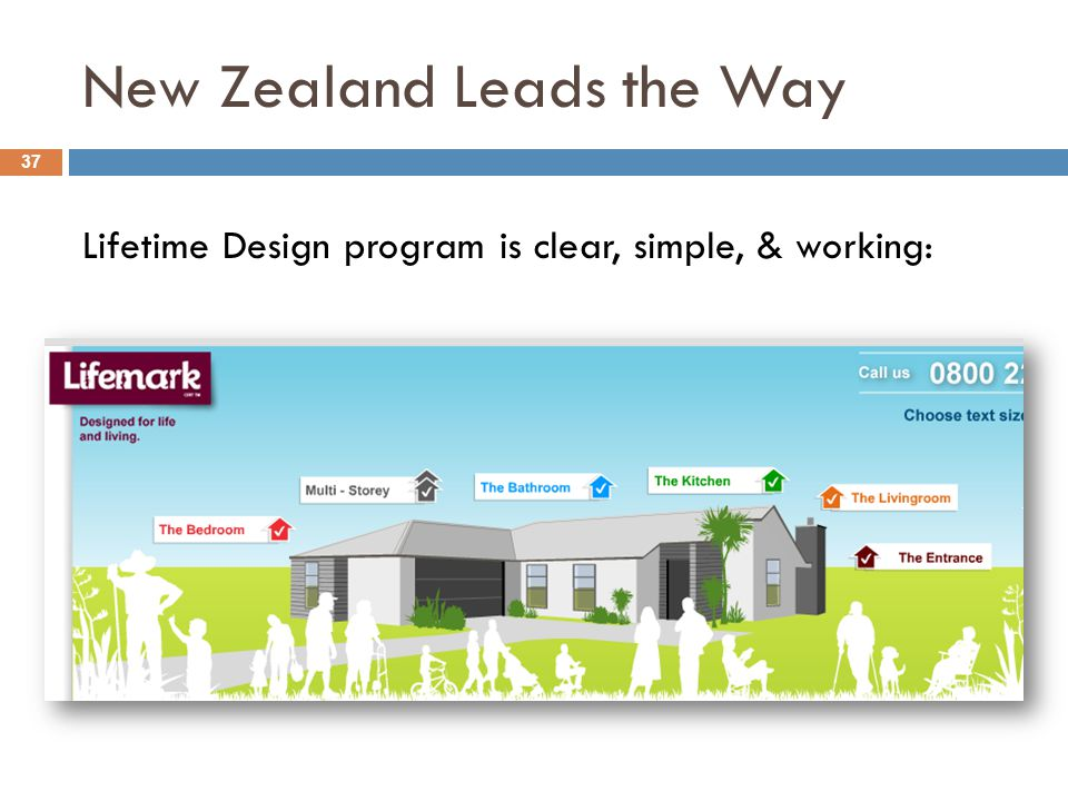 New Zealand Leads the Way 37 Lifetime Design program is clear, simple, & working:
