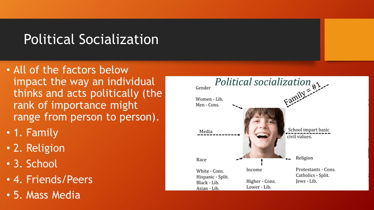 Political Socialization All of the factors below impact the way an individual thinks and acts politically (the rank of importance might range from person to person).