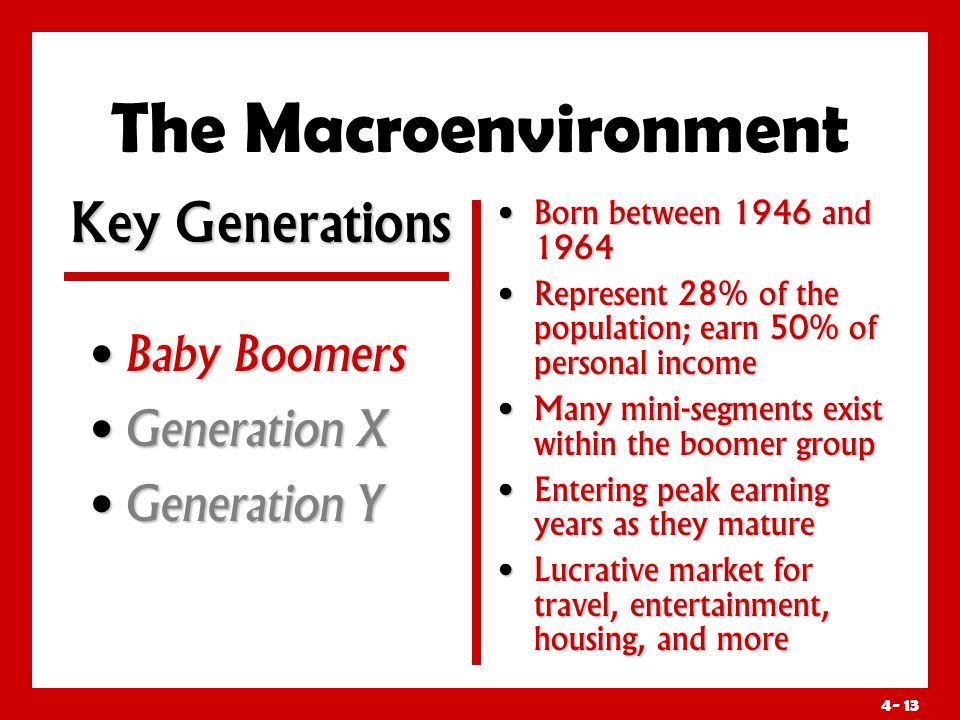 4- 13 The Macroenvironment Born between 1946 and 1964 Represent 28% of the population; earn 50% of personal income Many mini-segments exist within the boomer group Entering peak earning years as they mature Lucrative market for travel, entertainment, housing, and more Baby Boomers Baby Boomers Generation X Generation X Generation Y Generation Y Key Generations