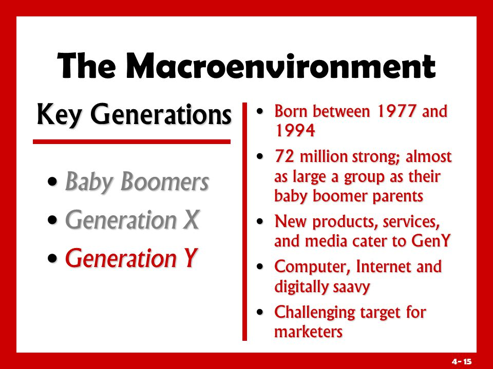 4- 15 The Macroenvironment Born between 1977 and 1994 72 million strong; almost as large a group as their baby boomer parents New products, services, and media cater to GenY Computer, Internet and digitally saavy Challenging target for marketers Baby Boomers Baby Boomers Generation X Generation X Generation Y Generation Y Key Generations
