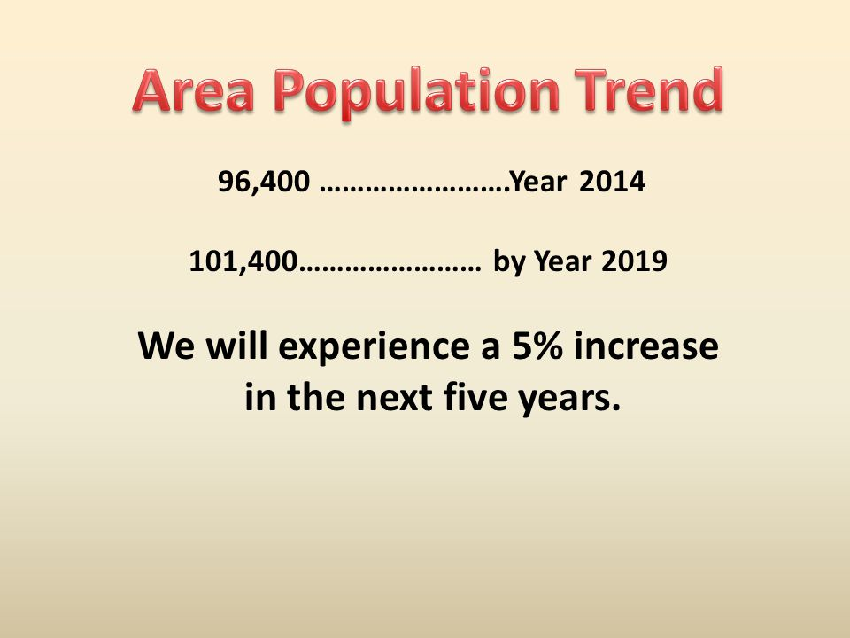 96,400 …………………….Year 2014 101,400…………………… by Year 2019 We will experience a 5% increase in the next five years.