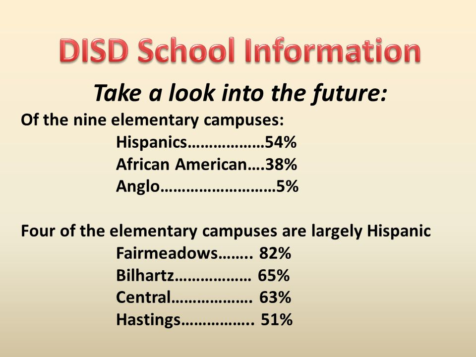Take a look into the future: Of the nine elementary campuses: Hispanics………………54% African American….38% Anglo………………………5% Four of the elementary campuses are largely Hispanic Fairmeadows……..