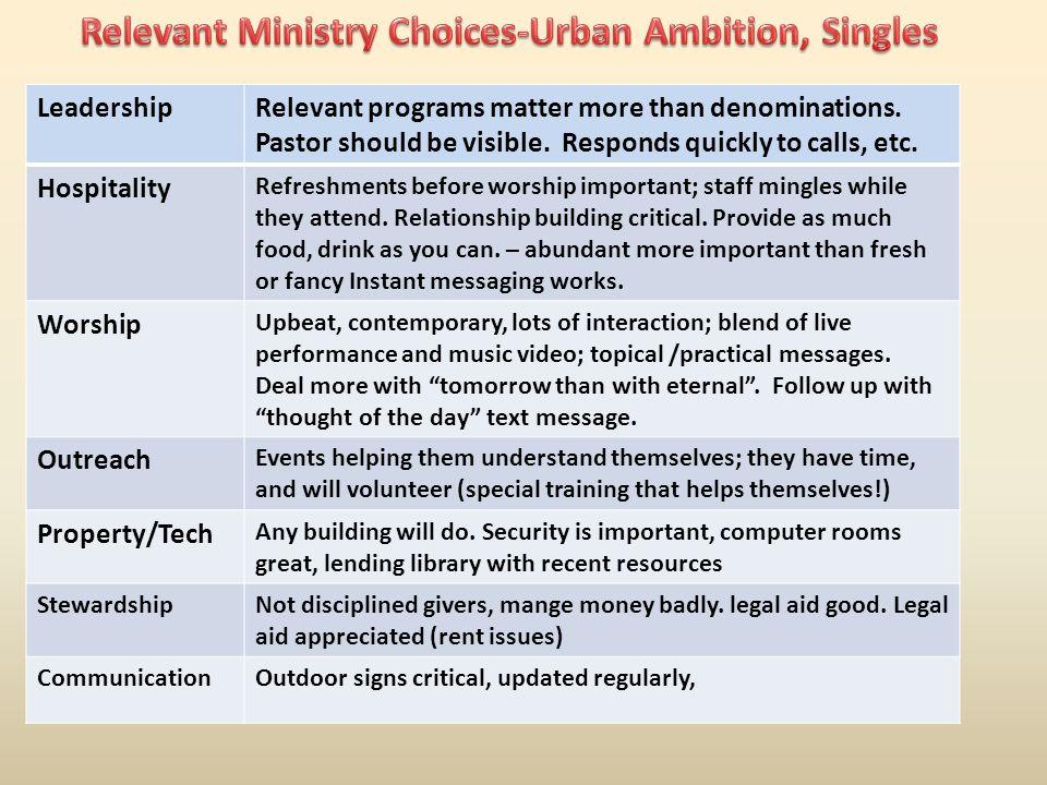 LeadershipRelevant programs matter more than denominations.
