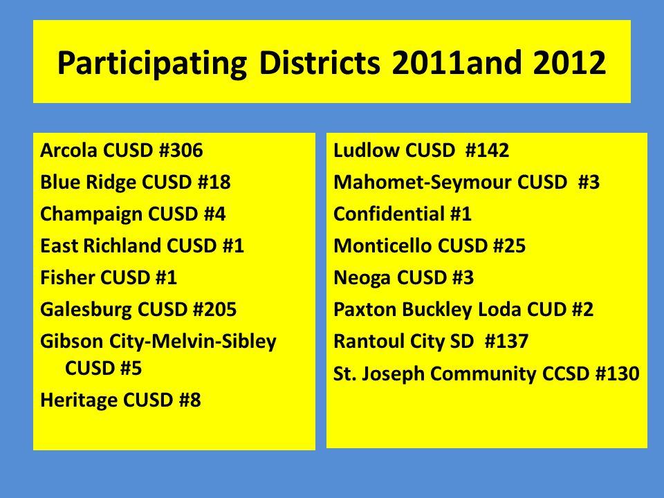 Participating Districts 2011and 2012 Arcola CUSD #306 Blue Ridge CUSD #18 Champaign CUSD #4 East Richland CUSD #1 Fisher CUSD #1 Galesburg CUSD #205 Gibson City-Melvin-Sibley CUSD #5 Heritage CUSD #8 Ludlow CUSD #142 Mahomet-Seymour CUSD #3 Confidential #1 Monticello CUSD #25 Neoga CUSD #3 Paxton Buckley Loda CUD #2 Rantoul City SD #137 St.