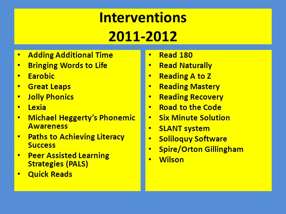Interventions 2011-2012 Adding Additional Time Bringing Words to Life Earobic Great Leaps Jolly Phonics Lexia Michael Heggerty's Phonemic Awareness Paths to Achieving Literacy Success Peer Assisted Learning Strategies (PALS) Quick Reads Read 180 Read Naturally Reading A to Z Reading Mastery Reading Recovery Road to the Code Six Minute Solution SLANT system Soliloquy Software Spire/Orton Gillingham Wilson