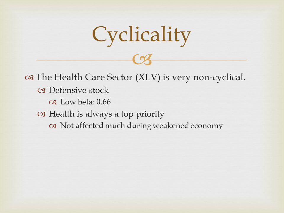   The Health Care Sector (XLV) is very non-cyclical.