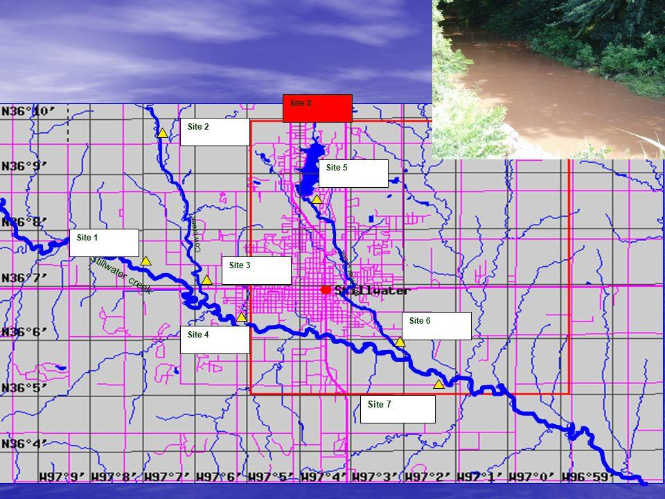 Stillwater creek Cow creek Boomer creek Site 1 Site 2 Site 3 Site 4 Site 5 Site 6 Site 7 Site 8